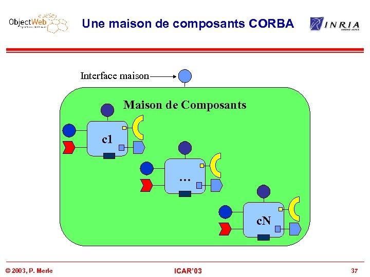 Une maison de composants CORBA Interface maison Maison de Composants c 1 … c.