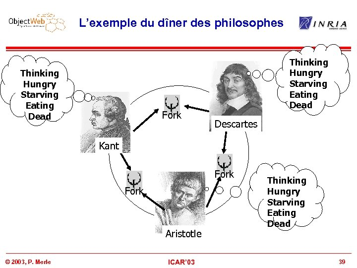 L'exemple du dîner des philosophes Thinking Hungry Starving Eating Dead Fork Thinking Hungry Starving