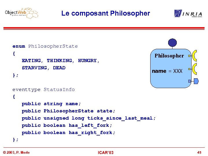 Le composant Philosopher enum Philosopher. State { EATING, THINKING, HUNGRY, STARVING, DEAD }; eventtype