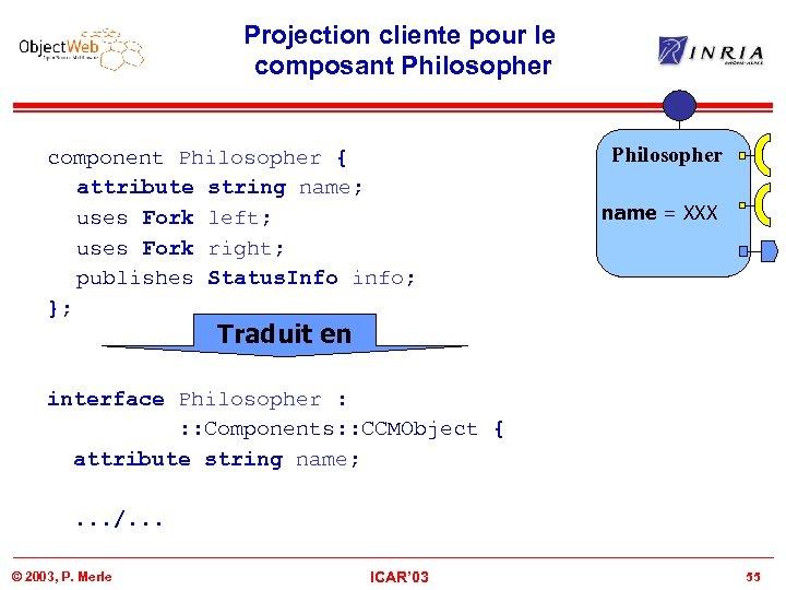 Projection cliente pour le composant Philosopher component Philosopher { attribute string name; uses Fork