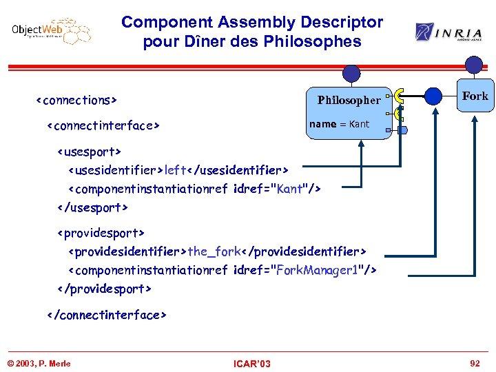 Component Assembly Descriptor pour Dîner des Philosophes <connections> Philosopher <connectinterface> Fork name = Kant