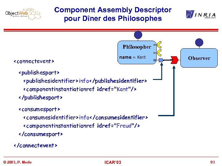 Component Assembly Descriptor pour Dîner des Philosopher <connectevent> name = Kant Observer <publishesport> <publishesidentifier>info</publishesidentifier>