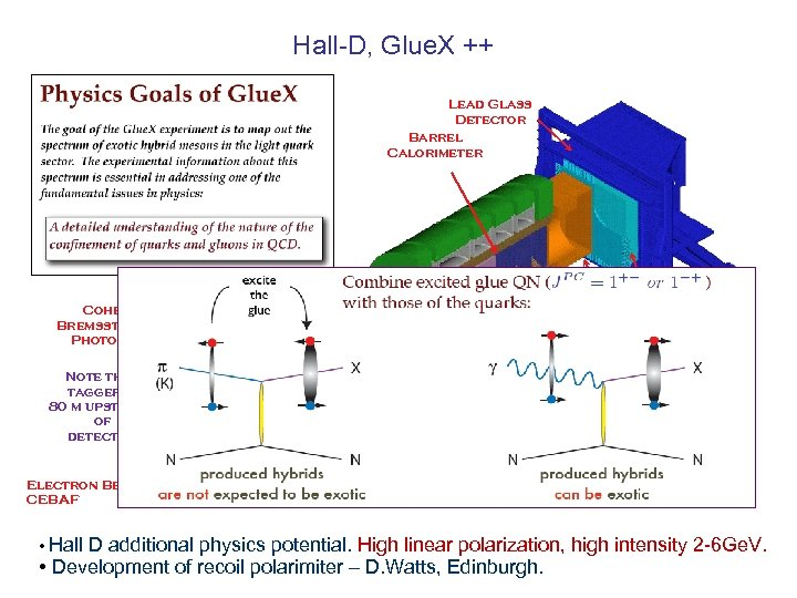 Hall-D, Glue. X ++ Lead Glass Detector Barrel Calorimeter Coherent Bremsstrahlung Photon Beam Note