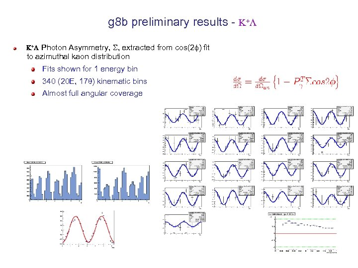 g 8 b preliminary results - K+L +L Photon Asymmetry, , extracted from cos(2