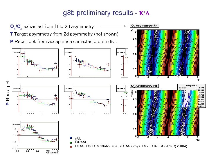 g 8 b preliminary results - +L Ox/Oz extracted from fit to 2 d
