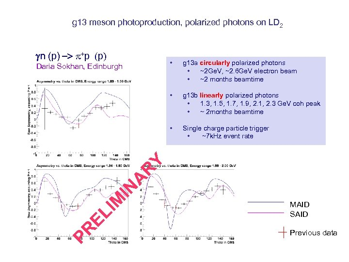 g 13 meson photoproduction, polarized photons on LD 2 gn (p) -> p+p (p)