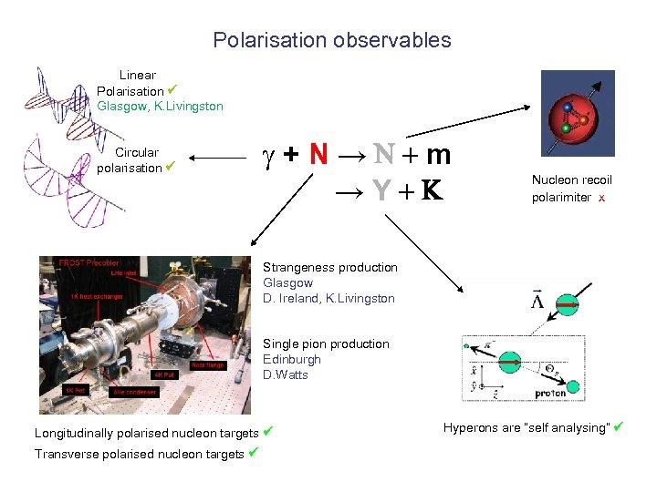 Polarisation observables Linear Polarisation Glasgow, K. Livingston Circular polarisation g+N→N+m →Y+ Nucleon recoil polarimiter