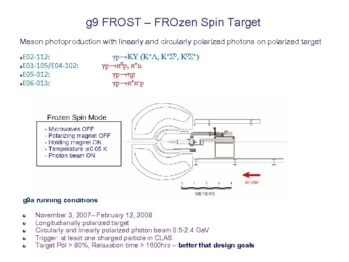 g 9 FROST – FROzen Spin Target Meson photoproduction with linearly and circularly polarized