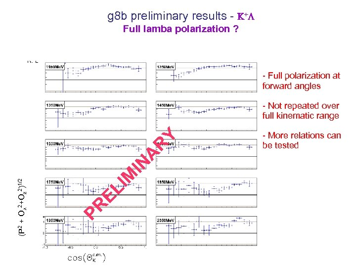 g 8 b preliminary results - +L Full lamba polarization ? With circularly polarized