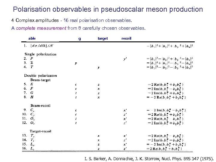 Polarisation observables in pseudoscalar meson production 4 Complex amplitudes - 16 real polarisation observables.