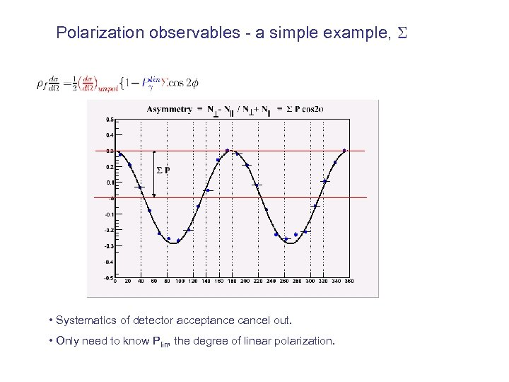 Polarization observables - a simple example, • Systematics of detector acceptance cancel out. •