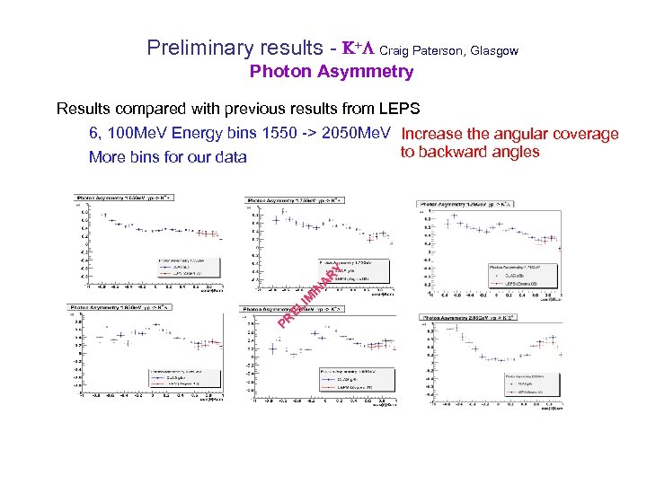 Preliminary results - +L Craig Paterson, Glasgow Photon Asymmetry Results compared with previous results