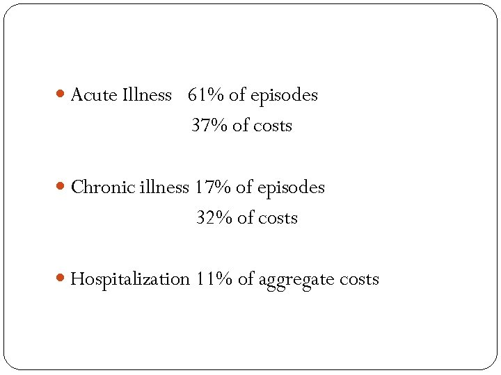 Acute Illness 61% of episodes 37% of costs Chronic illness 17% of episodes
