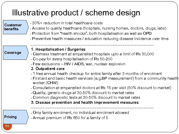 Illustrative product / scheme design Customer benefits Coverage 30%+ reduction in total healthcare costs