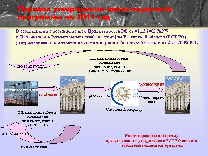 Порядок утверждения инвестиционной программы на 2011 год В соответствии с постановлением Правительства РФ от