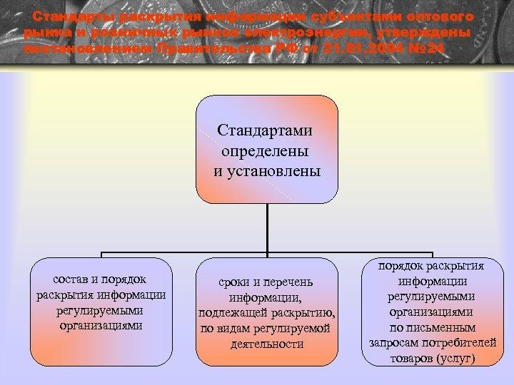 Стандарты раскрытия информации субъектами оптового рынка и розничных рынков электроэнергии, утверждены постановлением Правительства РФ