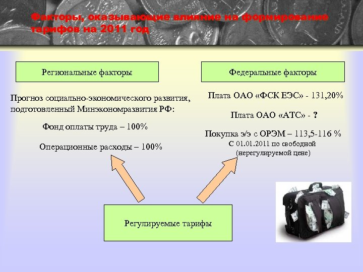 Факторы, оказывающие влияние на формирование тарифов на 2011 год Региональные факторы Прогноз социально-экономического развития,