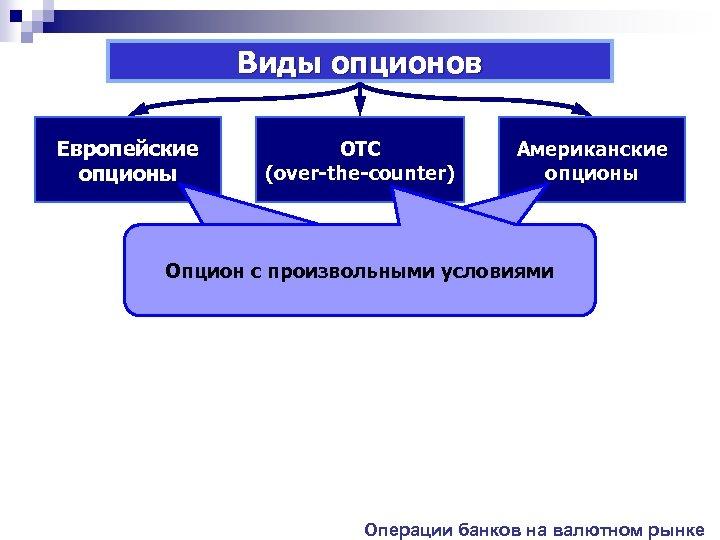 Виды опционов Европейские опционы OTC (over-the-counter) Американские опционы Держатель имеет право решать только в