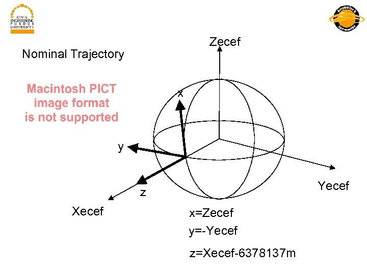 Zecef Nominal Trajectory x y Yecef z Xecef x=Zecef y=-Yecef z=Xecef-6378137 m