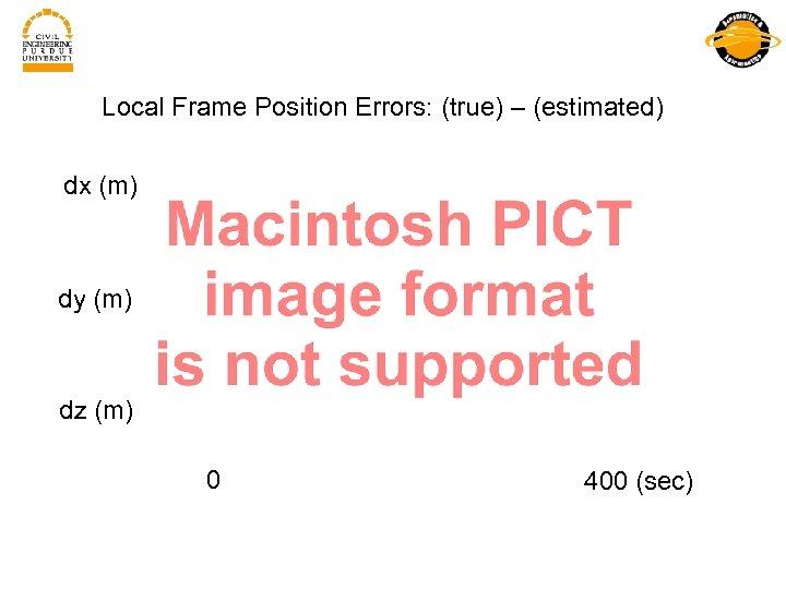 Local Frame Position Errors: (true) – (estimated) dx (m) dy (m) dz (m) 0