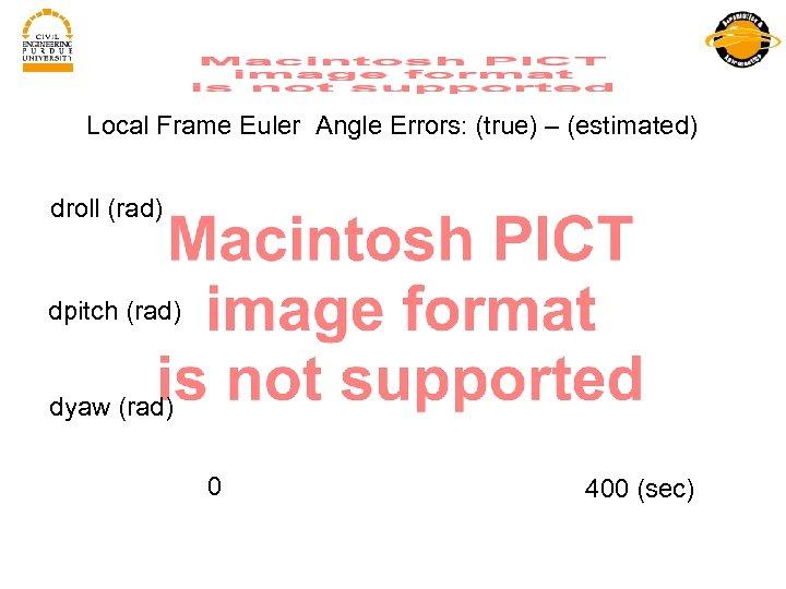 Local Frame Euler Angle Errors: (true) – (estimated) droll (rad) dpitch (rad) dyaw (rad)