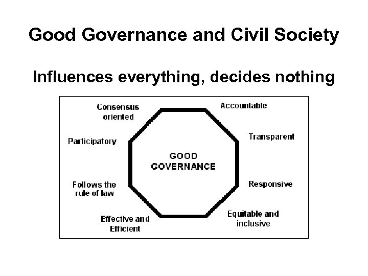 Good Governance and Civil Society Influences everything, decides nothing