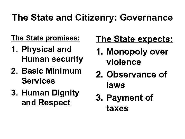 The State and Citizenry: Governance The State promises: 1. Physical and Human security 2.