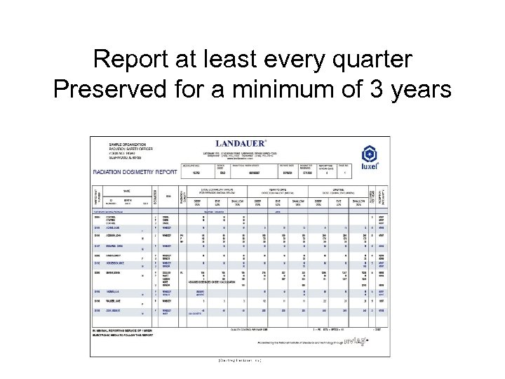 Report at least every quarter Preserved for a minimum of 3 years