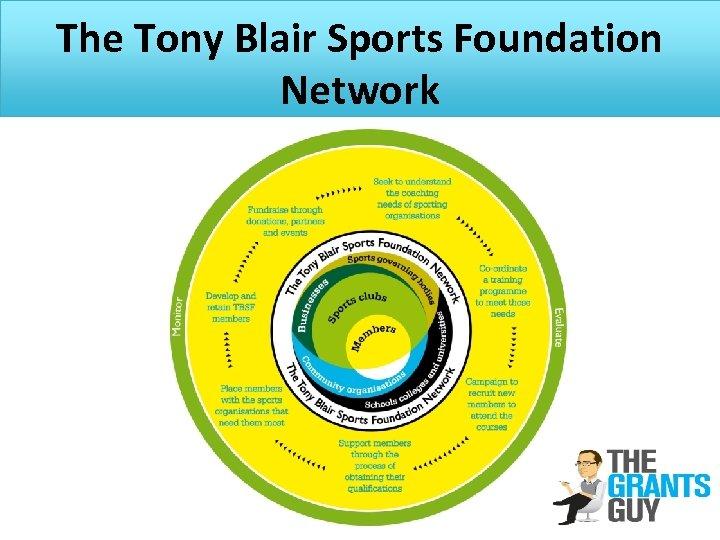 The Tony Blair Sports Foundation Network