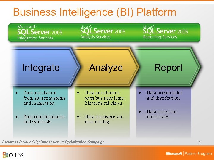 Business Intelligence (BI) Platform Integrate • • Data acquisition from source systems and integration