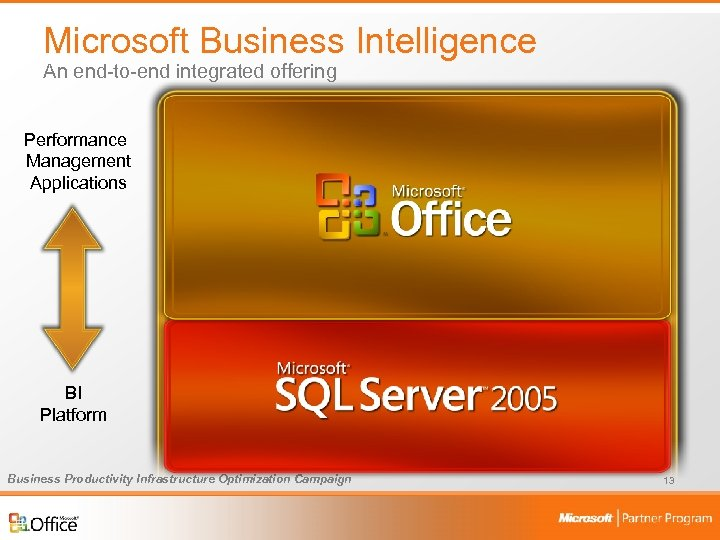 Microsoft Business Intelligence An end-to-end integrated offering Performance Management Applications Business Scorecard Manager 2005