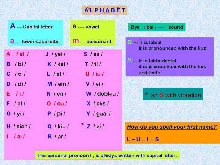 ALPHABET A --- Capital letter e ---- vowel a -- m --- consonant lower-case