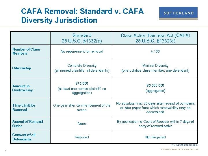 CAFA Removal: Standard v. CAFA Diversity Jurisdiction Standard 28 U. S. C. § 1332(a)