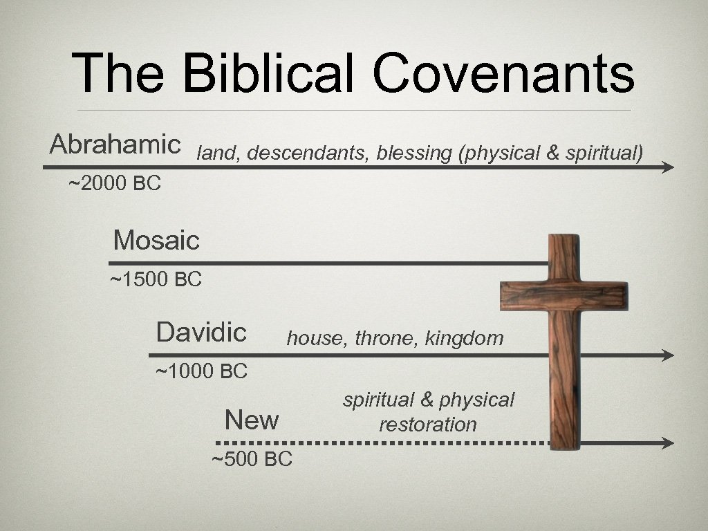 The Biblical Covenants Abrahamic land, descendants, blessing (physical & spiritual) ~2000 BC Mosaic ~1500