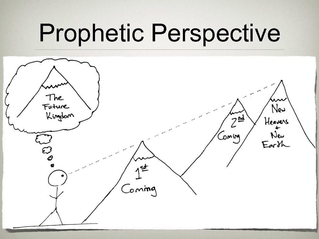 Prophetic Perspective