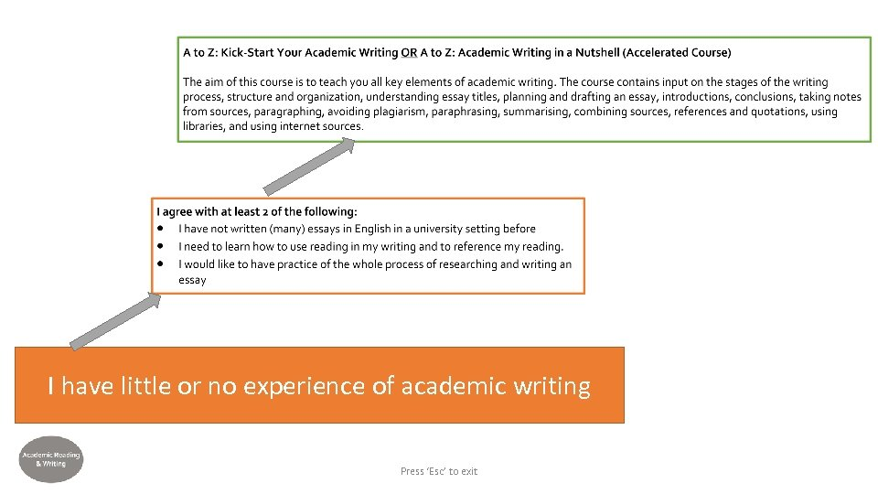 I have little or no experience of academic writing Press 'Esc' to exit