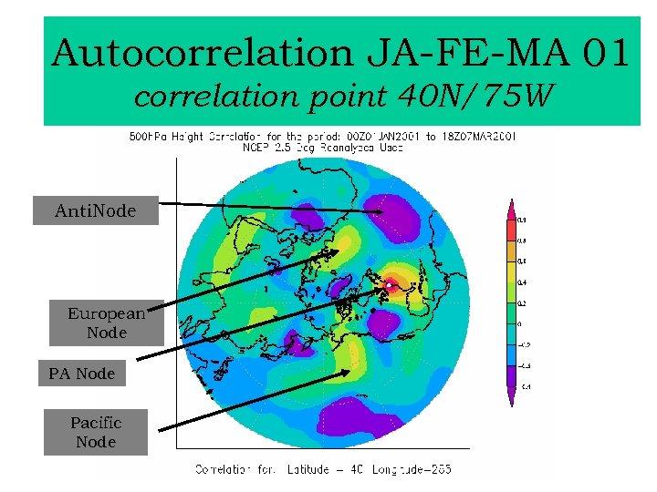 Autocorrelation JA-FE-MA 01 correlation point 40 N/75 W Anti. Node European Node PA Node