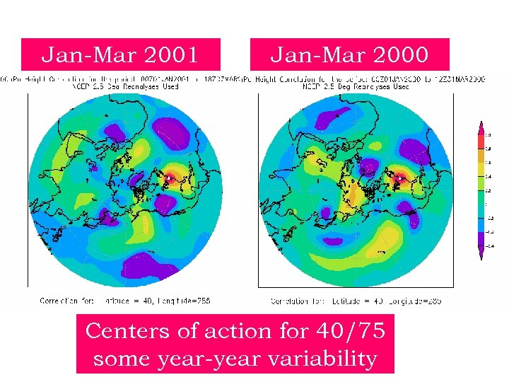 Jan-Mar 2001 Jan-Mar 2000 Centers of action for 40/75 some year-year variability