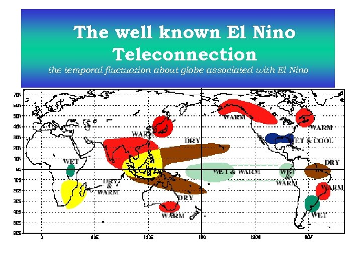 The well known El Nino Teleconnection the temporal fluctuation about globe associated with El