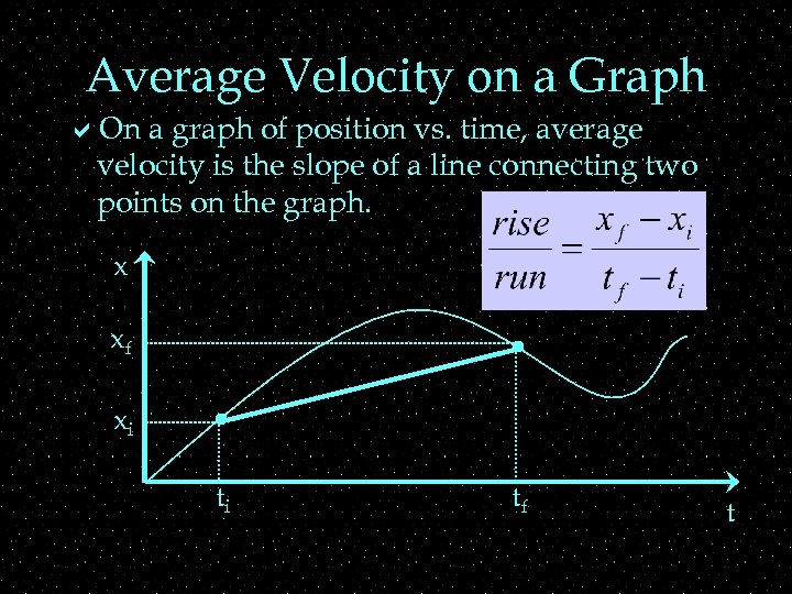 Average Velocity on a Graph a. On a graph of position vs. time, average