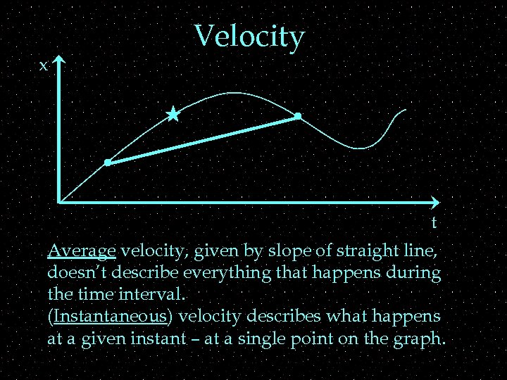 x Velocity t Average velocity, given by slope of straight line, doesn't describe everything