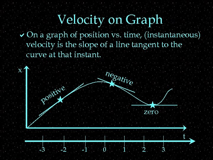 Velocity on Graph a. On a graph of position vs. time, (instantaneous) velocity is