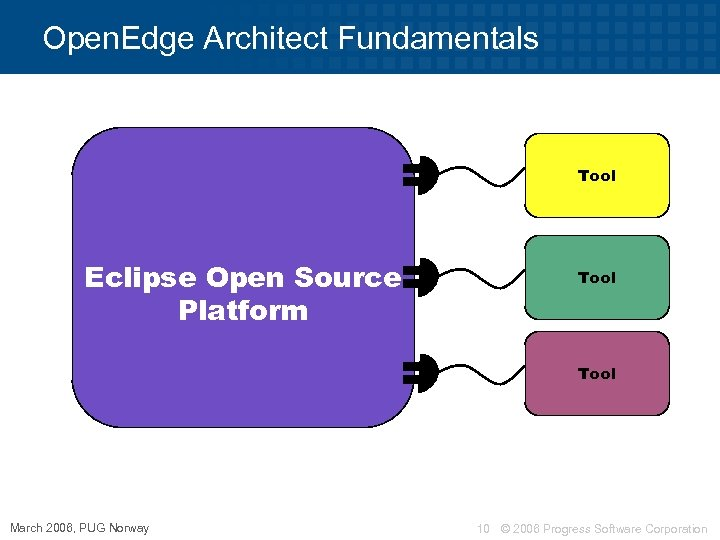 Open. Edge Architect Fundamentals Tool Eclipse Open Source Platform Tool March 2006, PUG Norway