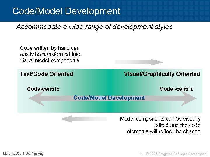 Code/Model Development Accommodate a wide range of development styles Code written by hand can