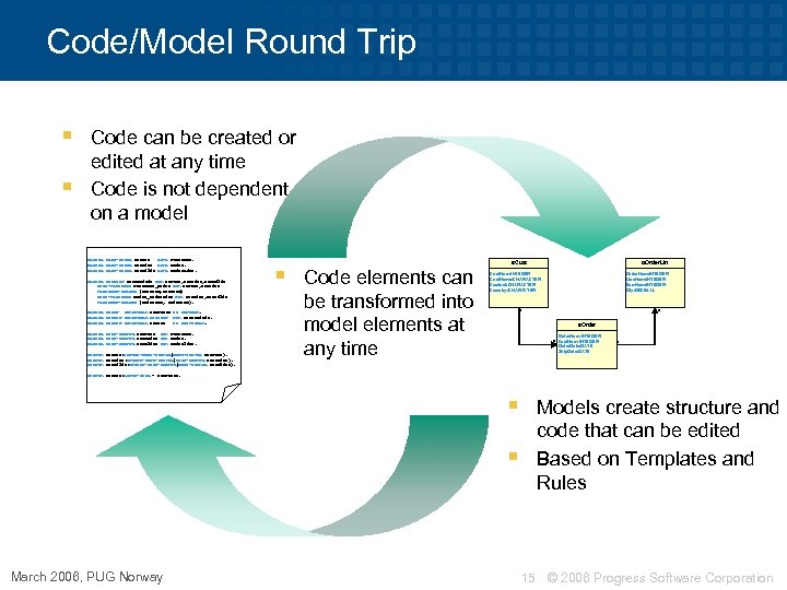Code/Model Round Trip § § Code can be created or edited at any time