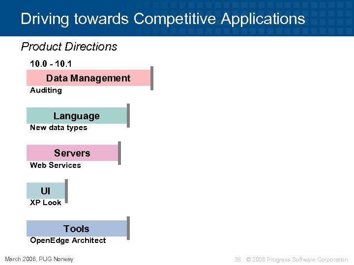Driving towards Competitive Applications Product Directions 10. 0 - 10. 1 Data Management Auditing