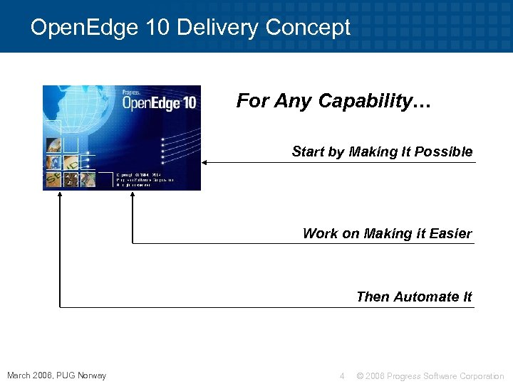 Open. Edge 10 Delivery Concept For Any Capability… Start by Making It Possible Work