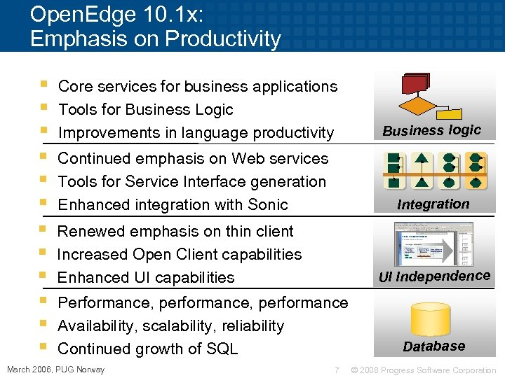 Open. Edge 10. 1 x: Emphasis on Productivity § § § Core services for