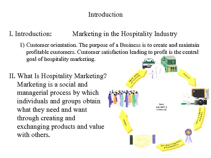 Introduction I. Introduction: Marketing in the Hospitality Industry 1) Customer orientation. The purpose of