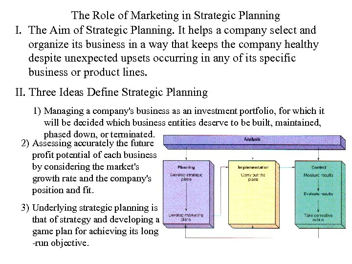 The Role of Marketing in Strategic Planning I. The Aim of Strategic Planning. It